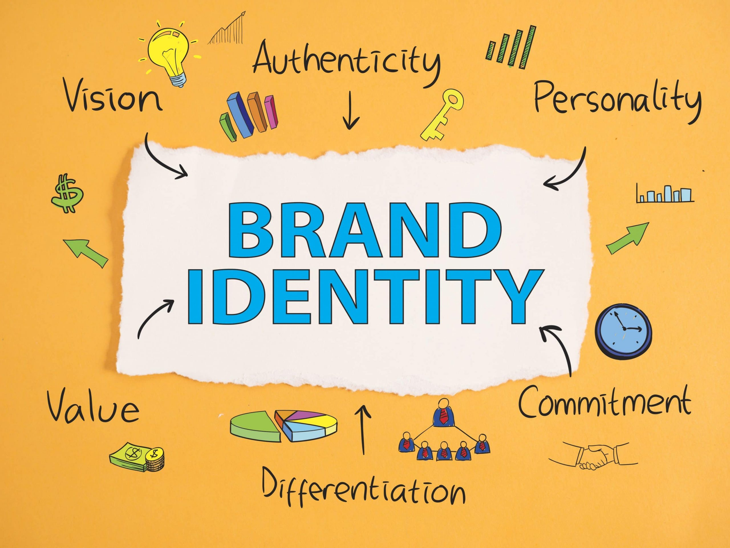 Inkpot - Brand Identity roles